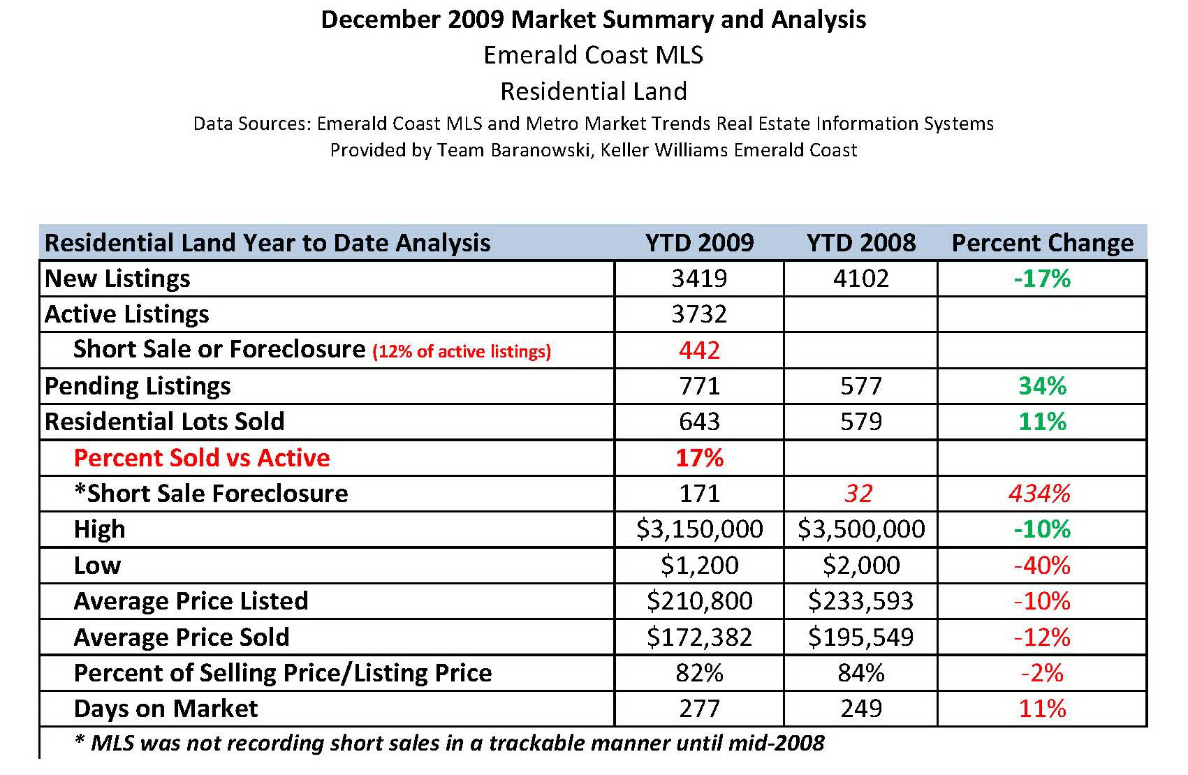 market analysis pdf
